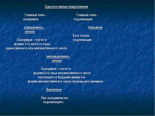 Односоставные предложения  Главный член - Главный член - сказуемое подл