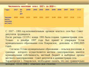 Численность населения села с 1917 г по 2010 г. С 1917 – 1991 год исполнительн