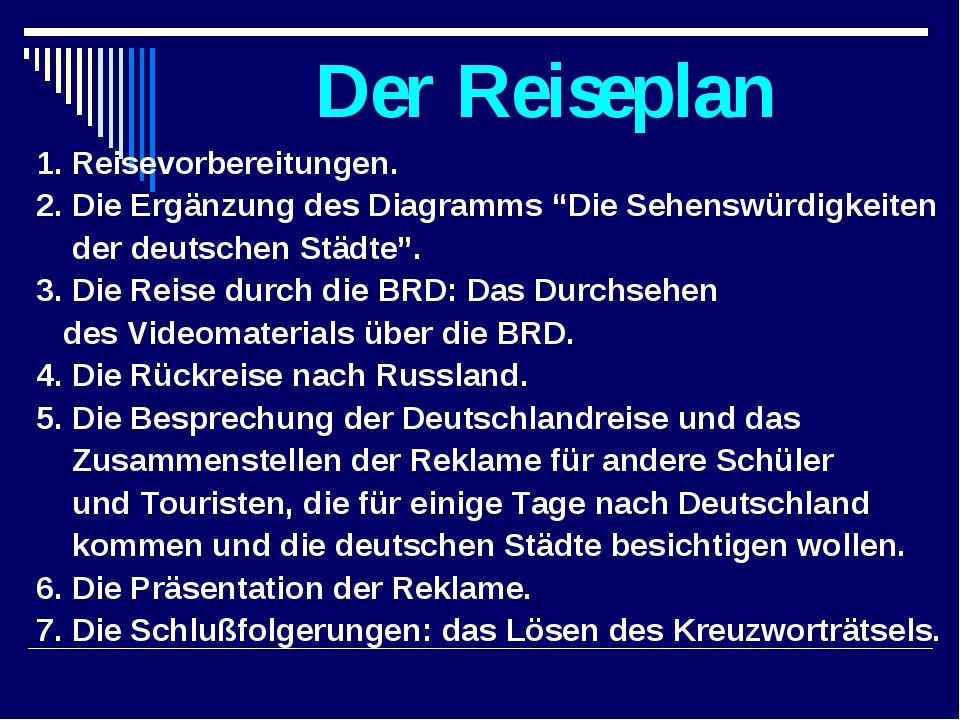 """Der Reiseplan 1. Reisevorbereitungen. 2. Die Ergänzung des Diagramms """"Die Seh..."""
