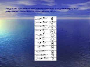 Каждый цикл движений в этом способе состоит из 1-го движения рук, 1-го движен