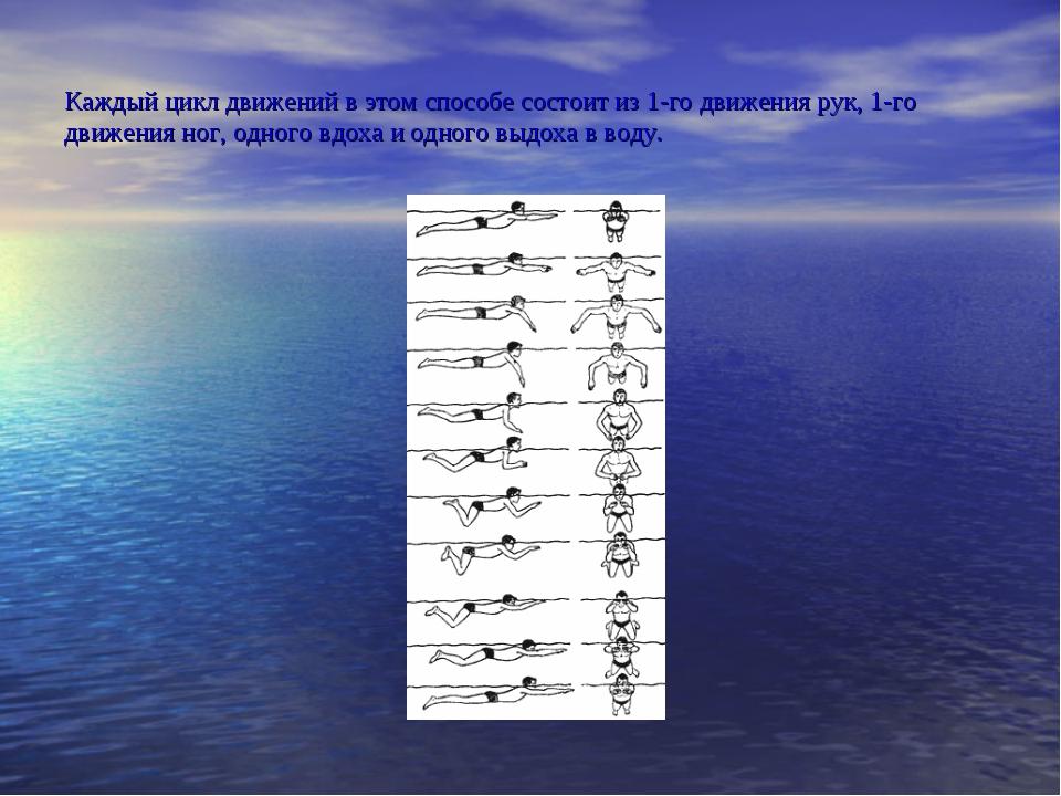 Каждый цикл движений в этом способе состоит из 1-го движения рук, 1-го движен...