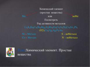 Химический элемент (простые вещества) Me или неМе Посмотреть Ряд активности м