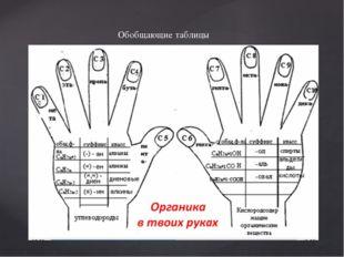 Обобщающие таблицы