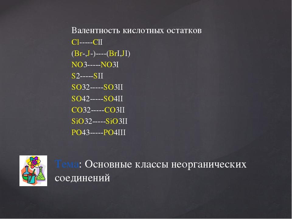 Валентность кислотных остатков Cl-----ClI (Br-,J-)----(BrI,JI) NO3-----NO3I S...