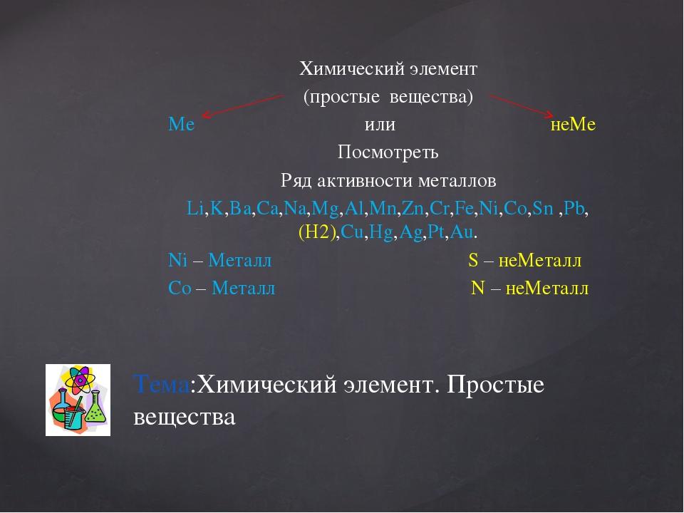 Химический элемент (простые вещества) Me или неМе Посмотреть Ряд активности м...