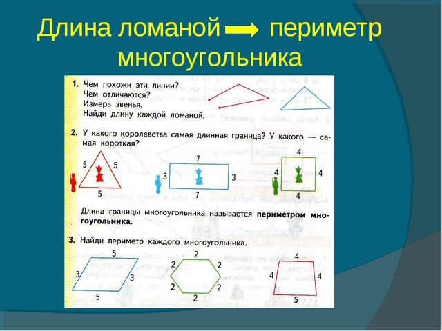 Длина ломаной периметр многоугольника
