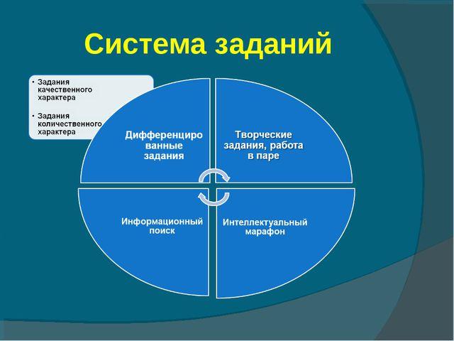 Система заданий