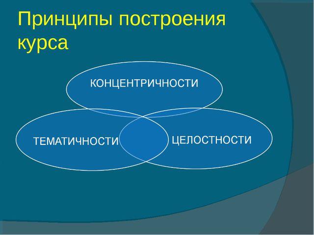 Принципы построения курса