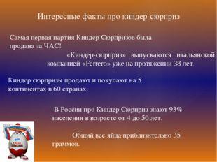 Самая первая партия Киндер Сюрпризов была продана за ЧАС! Киндер сюрпризы пр