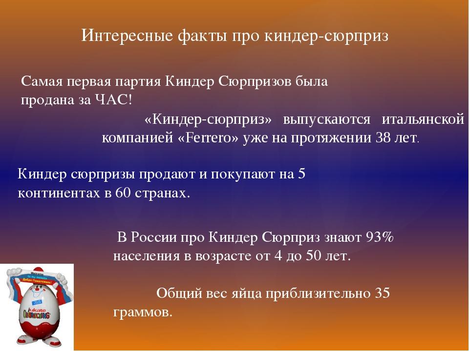 Самая первая партия Киндер Сюрпризов была продана за ЧАС! Киндер сюрпризы пр...