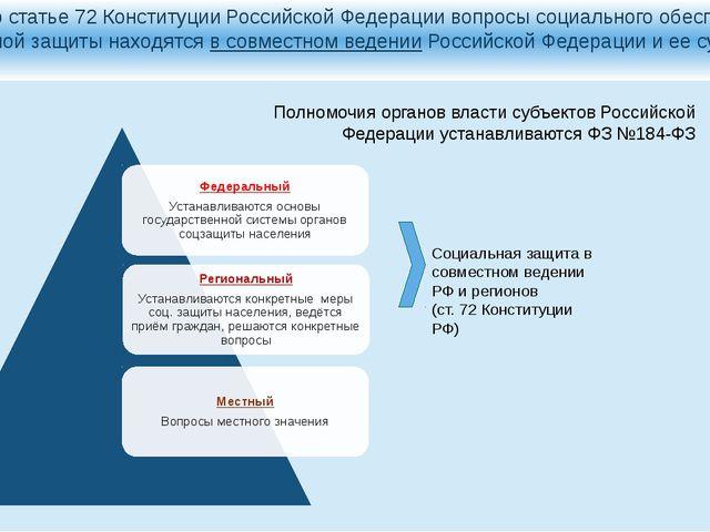 Согласно статье 72 Конституции Российской Федерации вопросы социального обесп...