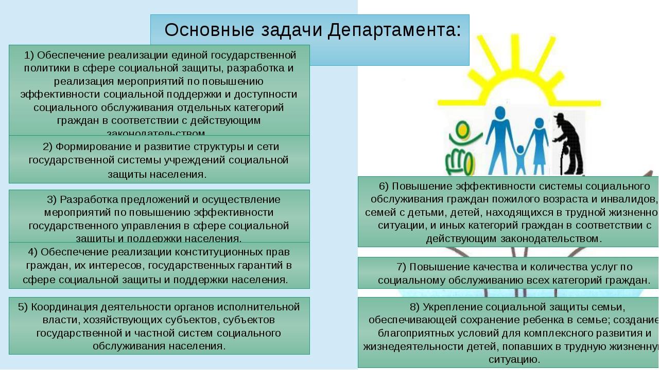 Основные задачи Департамента: 1) Обеспечение реализации единой государственн...