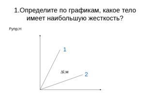 1.Определите по графикам, какое тело имеет наибольшую жесткость? Fупр,Н l,м