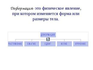 Деформация- это физическое явление, при котором изменяется форма или размеры