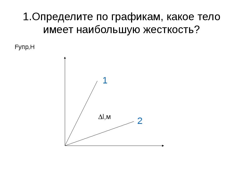 1.Определите по графикам, какое тело имеет наибольшую жесткость? Fупр,Н l,м...