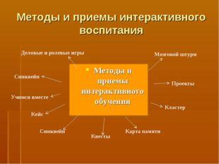 Методы и приемы интерактивного воспитания Методы и приемы интерактивного обуч