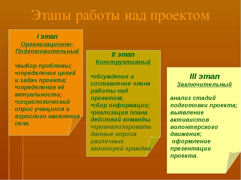 Этапы работы над проектом I этап Организационно- Подготовительный выбор пробл...