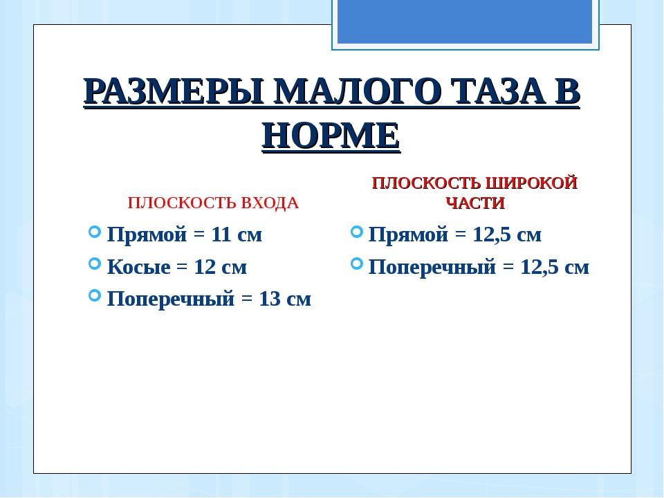 РАЗМЕРЫ МАЛОГО ТАЗА В НОРМЕ ПЛОСКОСТЬ ВХОДА Прямой = 11 см Косые = 12 см Попе...