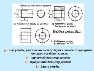 Элементы резьбы. p – шаг резьбы, расстояние между двумя соответствующими точк