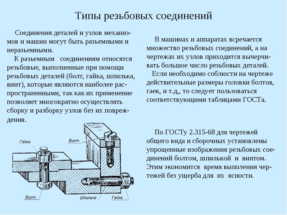 Типы резьбовых соединений Соединения деталей и узлов механиз-мов и машин могу...