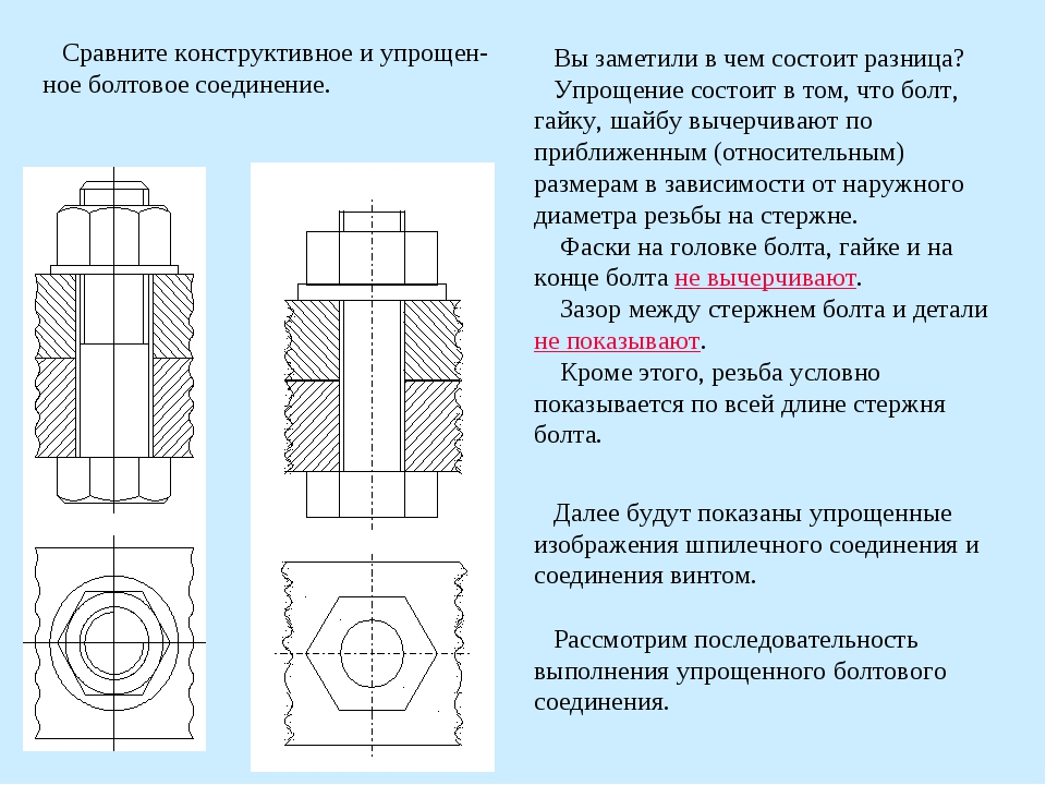 Сравните конструктивное и упрощен-ное болтовое соединение. Вы заметили в чем...
