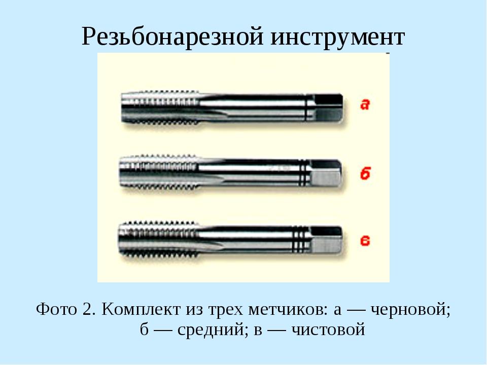 Резьбонарезной инструмент Фото 2. Комплект из трех метчиков: а — черновой; б...