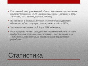 Статистика Постоянный информационный обмен с военно-патриотическими клубами/п
