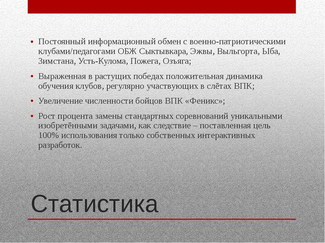 Статистика Постоянный информационный обмен с военно-патриотическими клубами/п...