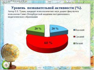 Уровень познавательной активности (%). Автор Е.Е. Туник, кандидат психологиче