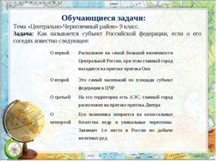 Обучающиеся задачи: Тема «Центрально-Черноземный район» 9 класс. Задача: Как
