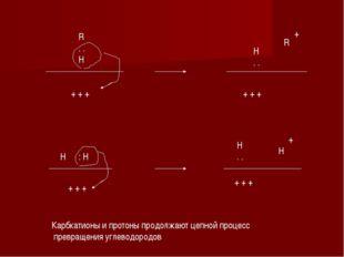 R . . H + + + H . . + + + R + H : H H . . H + + + + + + + Карбкатионы и прото