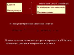 Крекинг Изомеризация Участие обоих центров катализатора: Гидрирующих-дегидрир