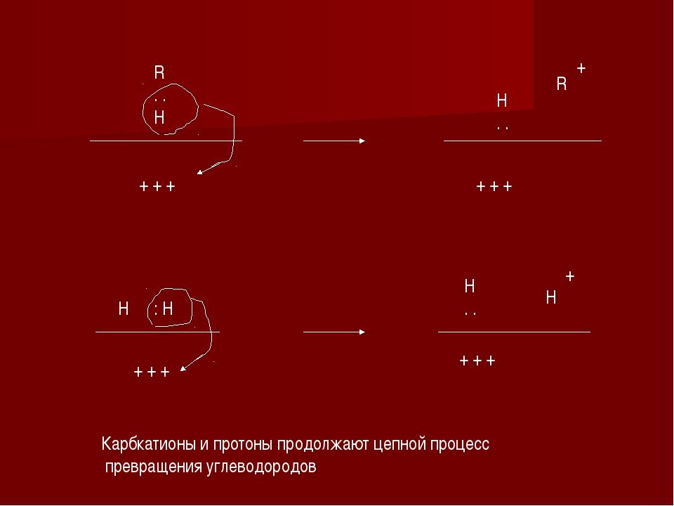 R . . H + + + H . . + + + R + H : H H . . H + + + + + + + Карбкатионы и прото...