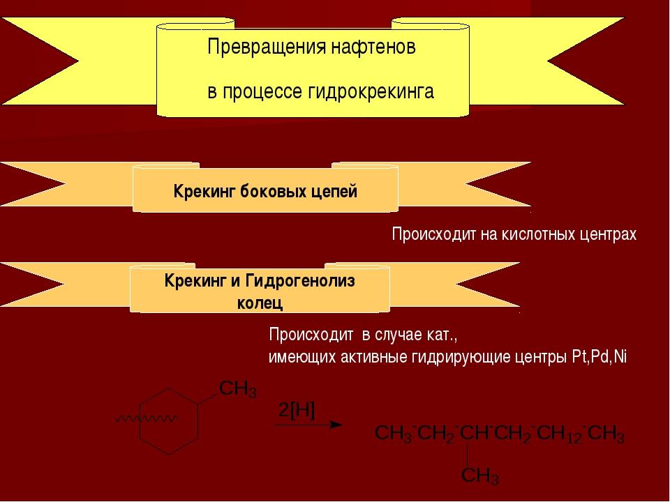 Превращения нафтенов в процессе гидрокрекинга 1. Крекинг боковых цепей Происх...