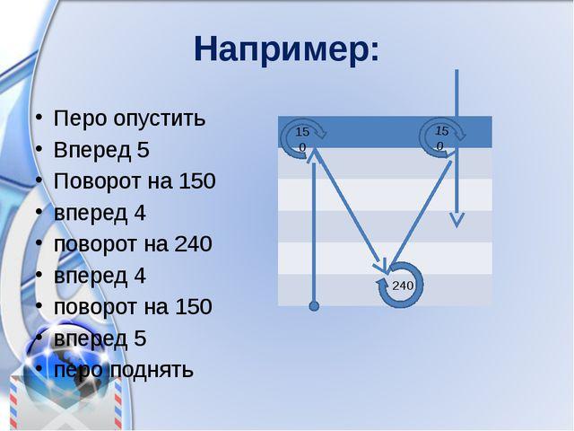 Например: Перо опустить Вперед 5 Поворот на 150 вперед 4 поворот на 240 впере...