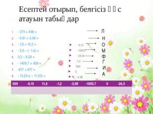 Есептей отырып, белгісіз құс атауын табыңдар - 379 + 948 = - 0,81 + 0,66 = -