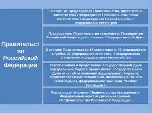 Правительство Российской Федерации Состоит из Председателя Правительства, дву