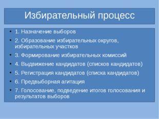 Избирательный процесс 1. Назначение выборов 2. Образование избирательных окр
