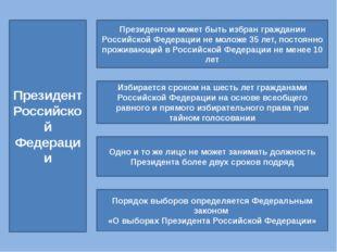Президент Российской Федерации Президентом может быть избран гражданин Россий