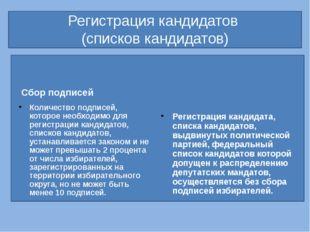Регистрация кандидатов (списков кандидатов) Сбор подписей Количество подписе