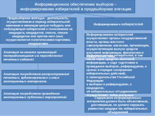 Информационное обеспечение выборов – информирование избирателей и предвыборна