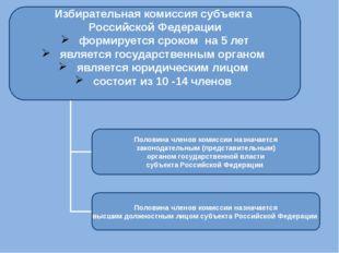 Избирательная комиссия субъекта Российской Федерации формируется сроком на 5