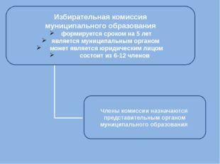 Избирательная комиссия муниципального образования формируется сроком на 5 лет