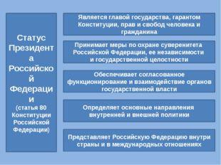 Статус Президента Российской Федерации (статья 80 Конституции Российской Феде