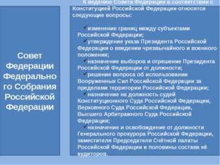 Совет Федерации Федерального Собрания Российской Федерации К ведению Совета Ф