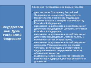 Государственная Дума Российской Федерации К ведению Государственной Думы отно