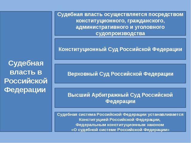 Судебная власть в Российской Федерации Судебная власть осуществляется посред...