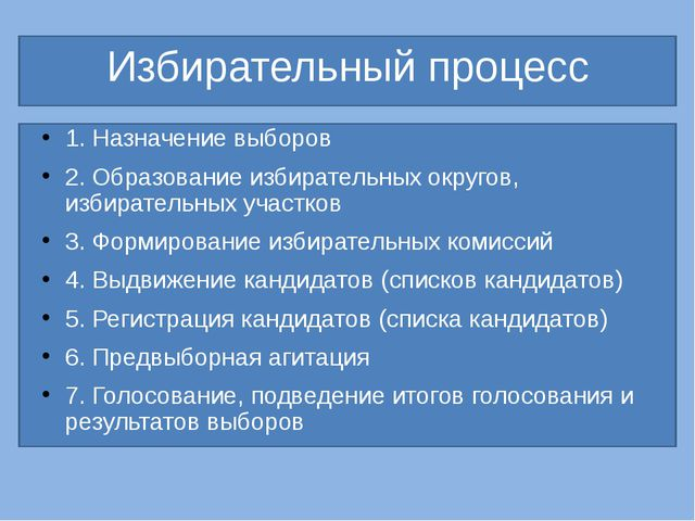 Избирательный процесс 1. Назначение выборов 2. Образование избирательных окр...