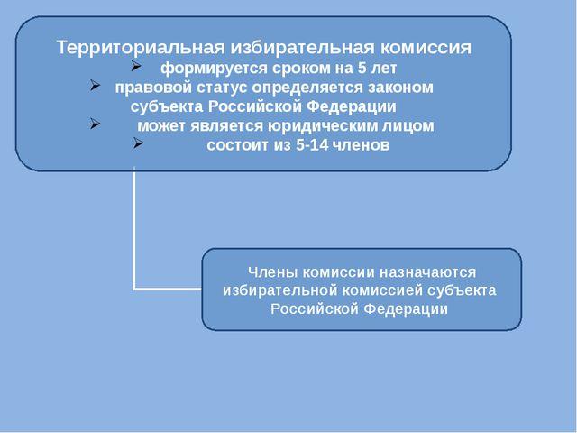 Территориальная избирательная комиссия формируется сроком на 5 лет правовой с...