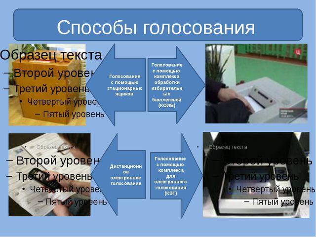 Способы голосования Голосование с помощью комплекса для электронного голосов...